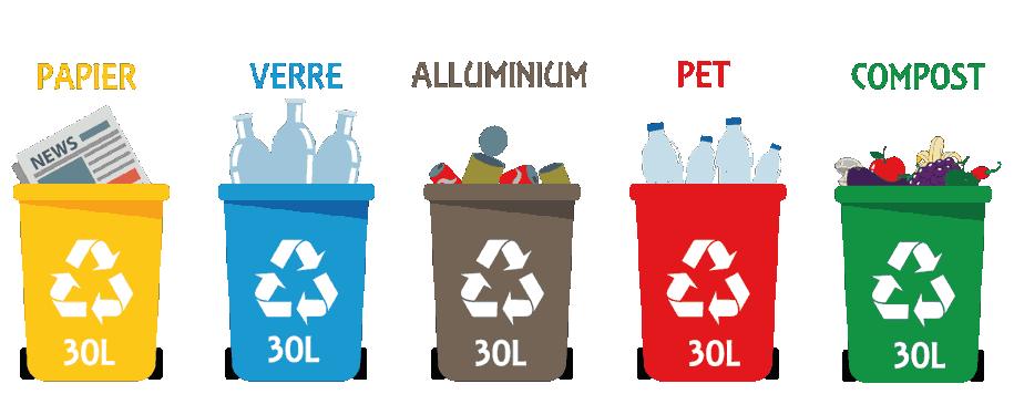 poubelles recyclage express verre pet alu compost papier 4fois 30 litres - Recyclage Express